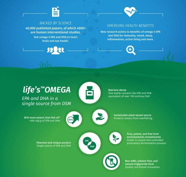 Vegan Omega 3 - EPA & DHA from Algae - Made with Life's OMEGA - Sustainable Alternative to Fish Oil - 120 Softgels
